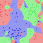 Nearest Neighbor Classifier – A Working Example