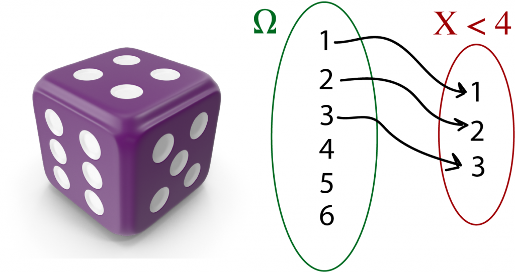 Essential Definitions in Probability Theory